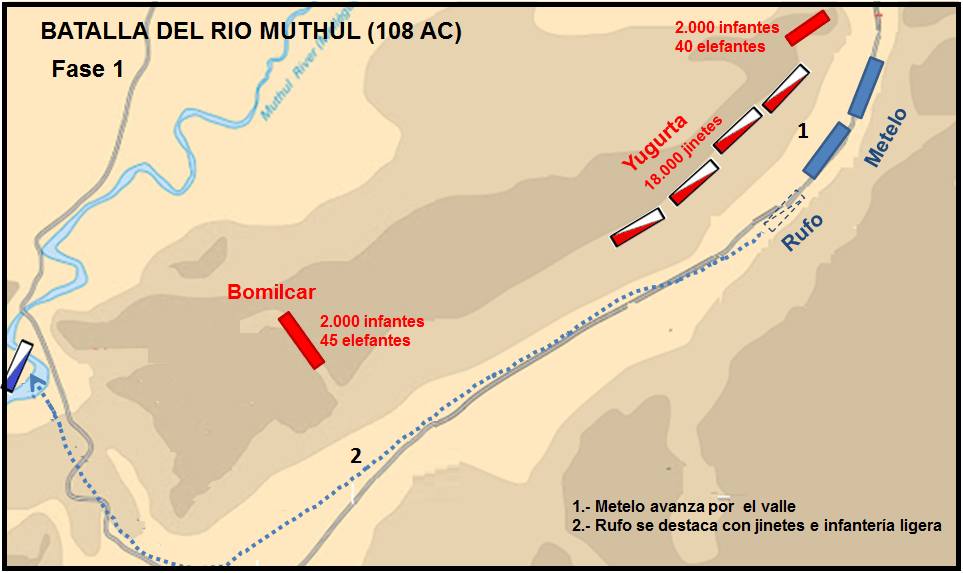 Batalla del río Mithul: Primera fase