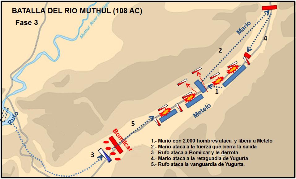 Batalla del río Muthul: Tercera fase