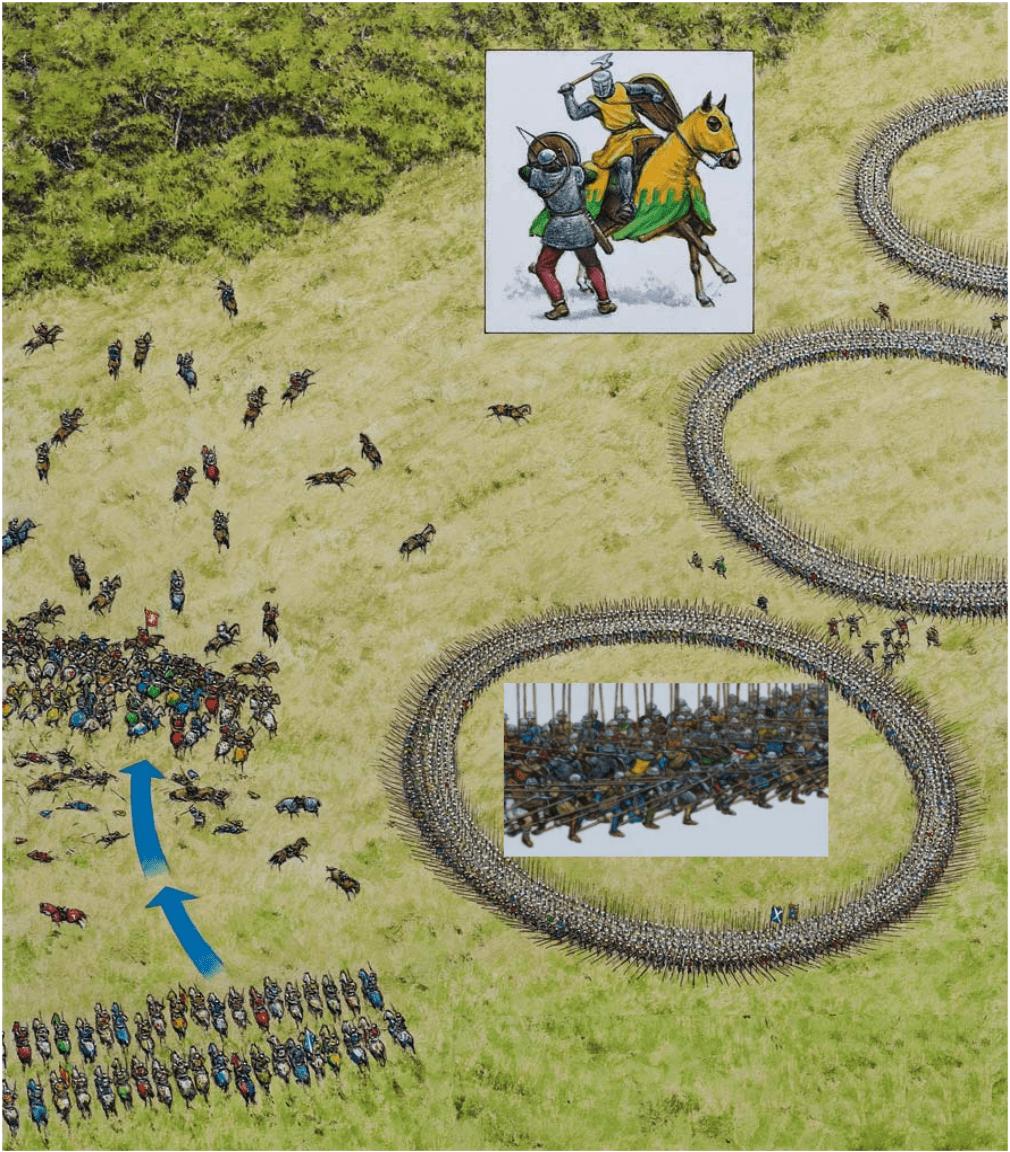 Batalla de Falkirk 1289. El conde de Marshall que manda la caballería del ala derecha derrota la caballería escocesa y la pone en fuga. Adam Hook para Osprey